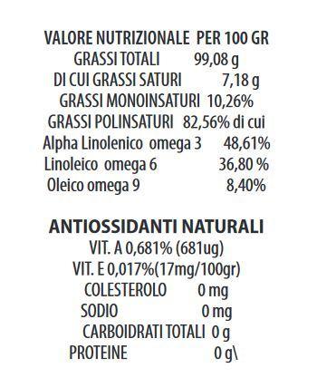 valori Olio di Sacha Inchi 100% Puro – Integratore Alimentare in Opercoli